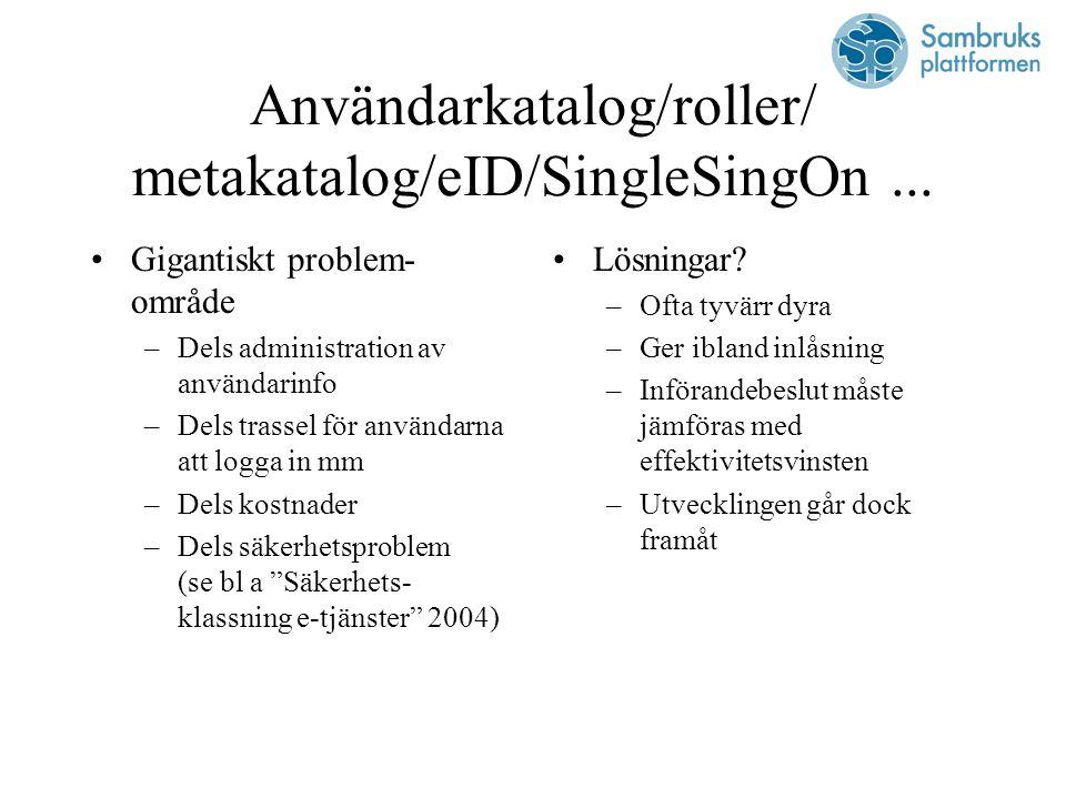 Användarkatalog/roller/ metakatalog/eID/SingleSingOn...