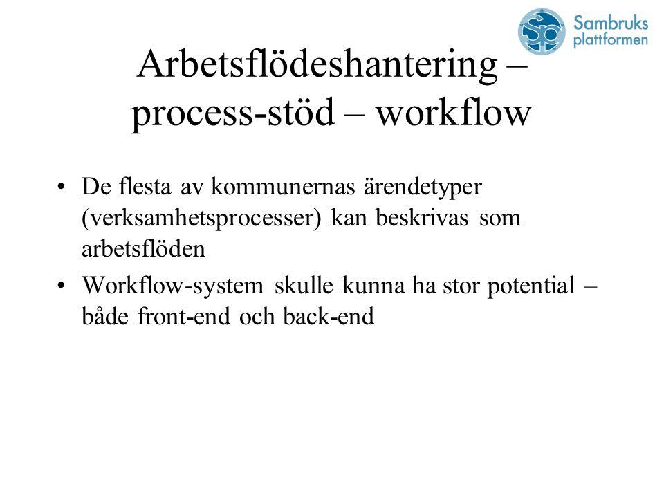 Arbetsflödeshantering – process-stöd – workflow De flesta av kommunernas ärendetyper (verksamhetsprocesser) kan beskrivas som arbetsflöden Workflow-system skulle kunna ha stor potential – både front-end och back-end
