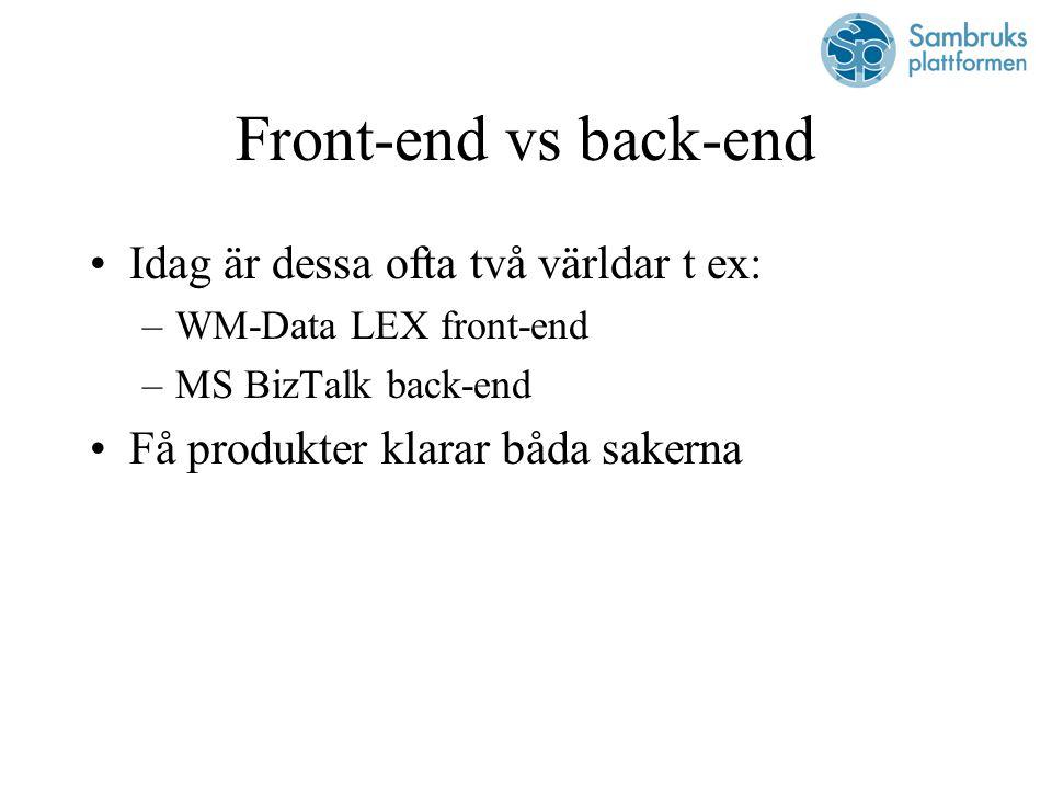 Front-end vs back-end Idag är dessa ofta två världar t ex: –WM-Data LEX front-end –MS BizTalk back-end Få produkter klarar båda sakerna