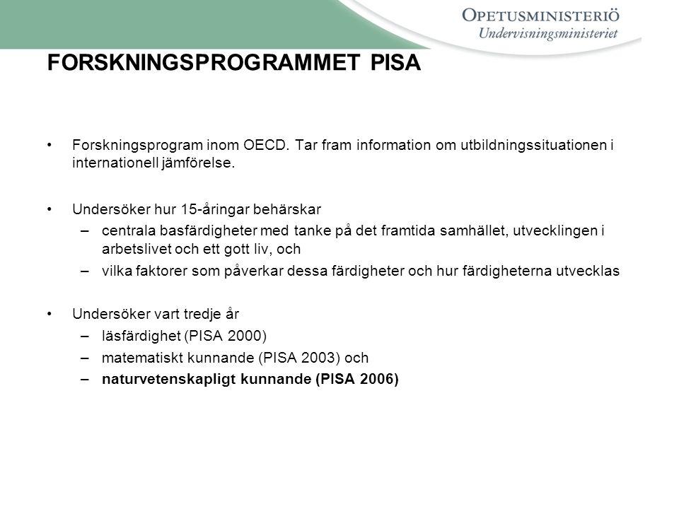 FORSKNINGSPROGRAMMET PISA Forskningsprogram inom OECD.