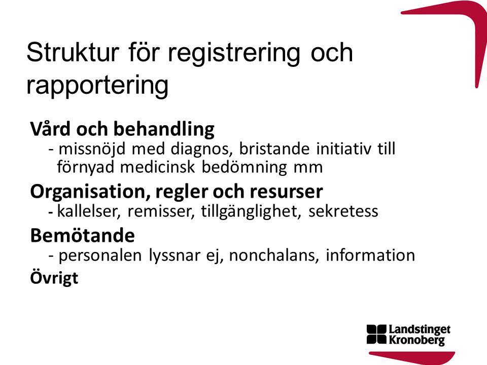 Struktur för registrering och rapportering Vård och behandling - missnöjd med diagnos, bristande initiativ till förnyad medicinsk bedömning mm Organis