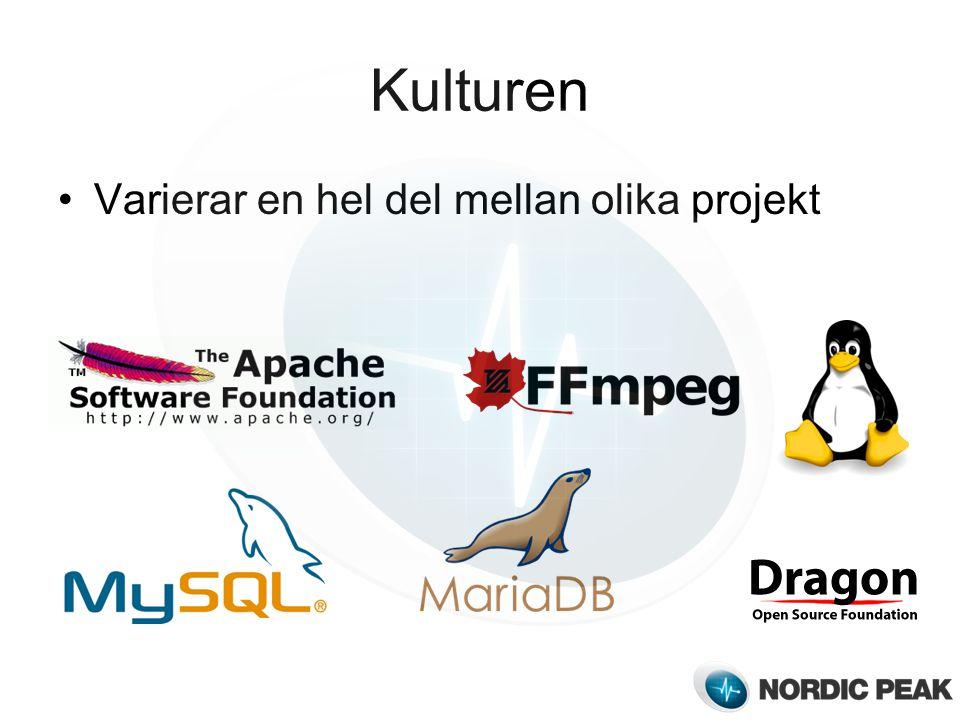 Fork Ett sätt knoppa av projekt Open source världens sätt att lösa konflikter och stagnering