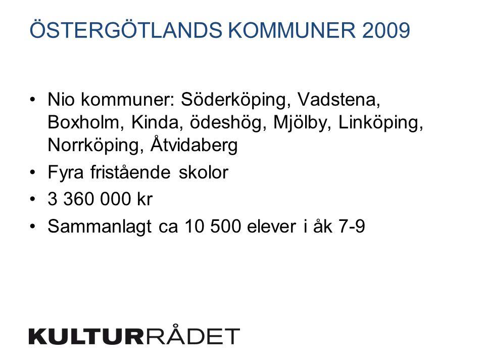 ÖSTERGÖTLANDS KOMMUNER 2009 Nio kommuner: Söderköping, Vadstena, Boxholm, Kinda, ödeshög, Mjölby, Linköping, Norrköping, Åtvidaberg Fyra fristående sk