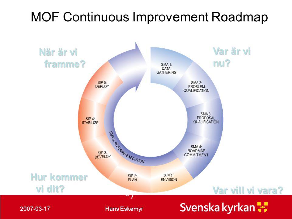 Hans Eskemyr2007-03-17 MOF Continuous Improvement Roadmap Hur kommer vi dit? När är vi framme? Var är vi nu? Var vill vi vara?