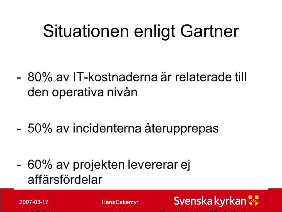 Hans Eskemyr2007-03-17 Situationen enligt Gartner -80% av IT-kostnaderna är relaterade till den operativa nivån -50% av incidenterna återupprepas -60%