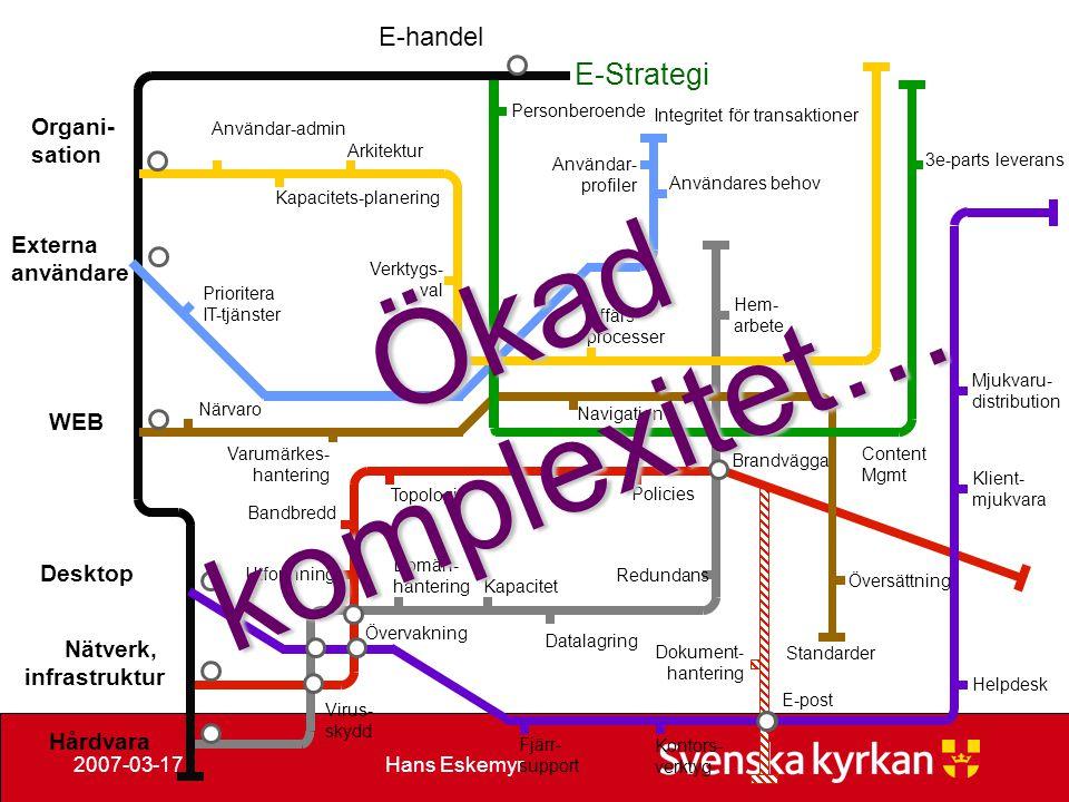 Hans Eskemyr2007-03-17 Microsoft Operations Framework Organisations- modell Risk- modell Referens- arkitektur Process- modell