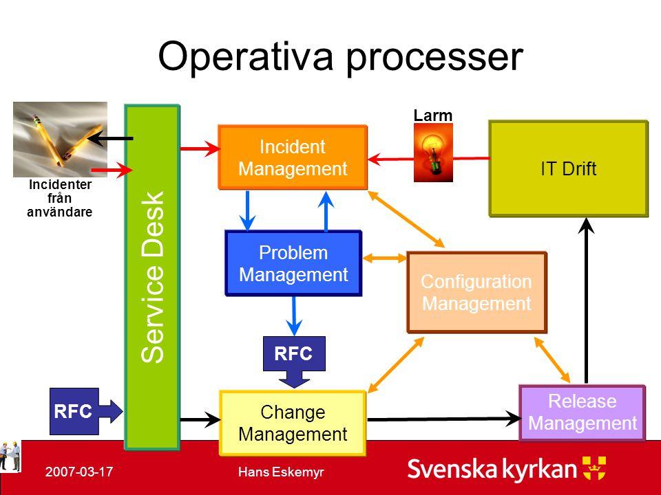 Hans Eskemyr2007-03-17 Operativa processer Service Desk Incident Management Change Management RFC Release Management Problem Management Incidenter frå