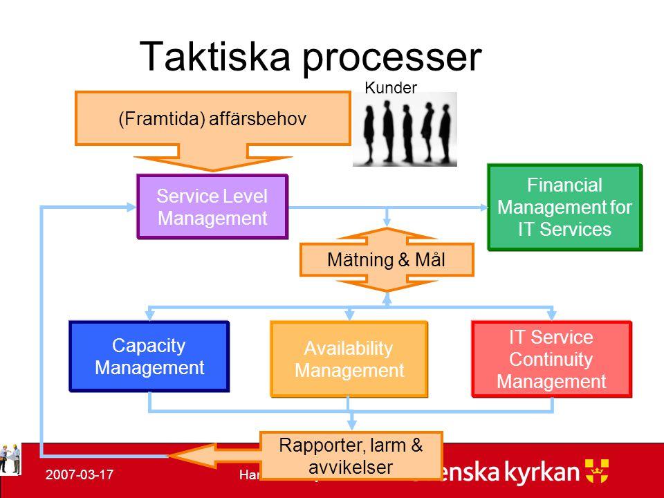 Hans Eskemyr2007-03-17 Taktiska processer Financial Management for IT Services Mätning & Mål Capacity Management Availability Management IT Service Co