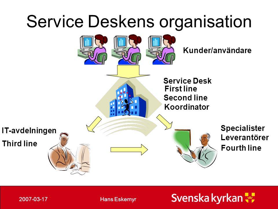 Hans Eskemyr2007-03-17 Service Deskens organisation Third line First line Second line Kunder/användare IT-avdelningen Service Desk Specialister Levera