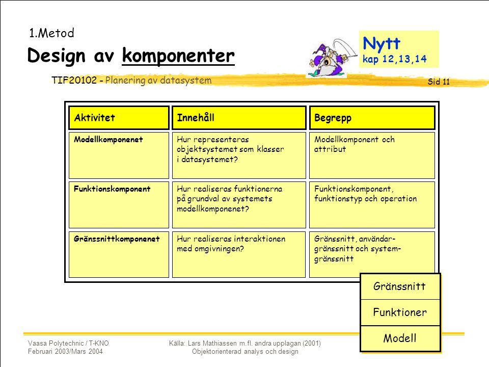 TIF20102 - Planering av datasystem Sid 11 Vaasa Polytechnic / T-KNO Februari 2003/Mars 2004 Källa: Lars Mathiassen m.fl.