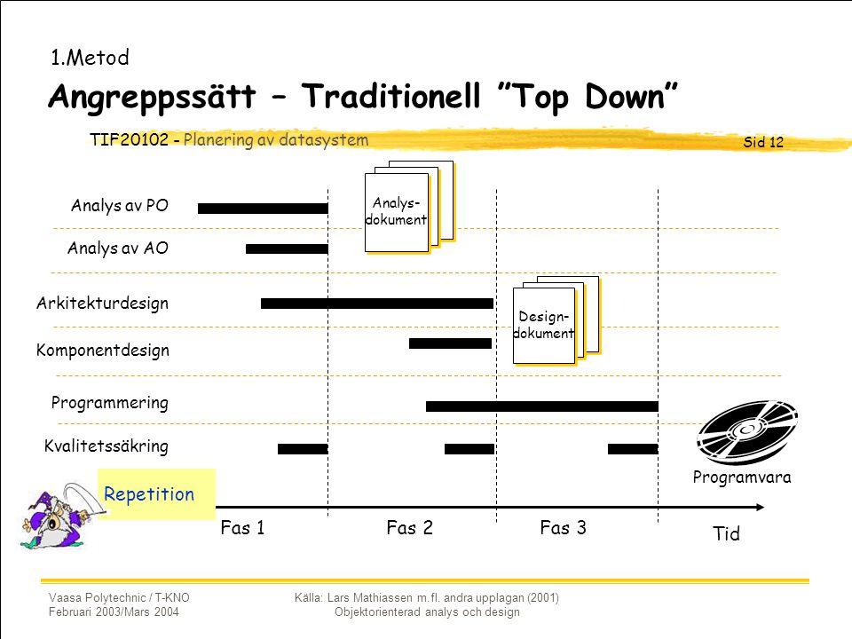 TIF20102 - Planering av datasystem Sid 12 Vaasa Polytechnic / T-KNO Februari 2003/Mars 2004 Källa: Lars Mathiassen m.fl.