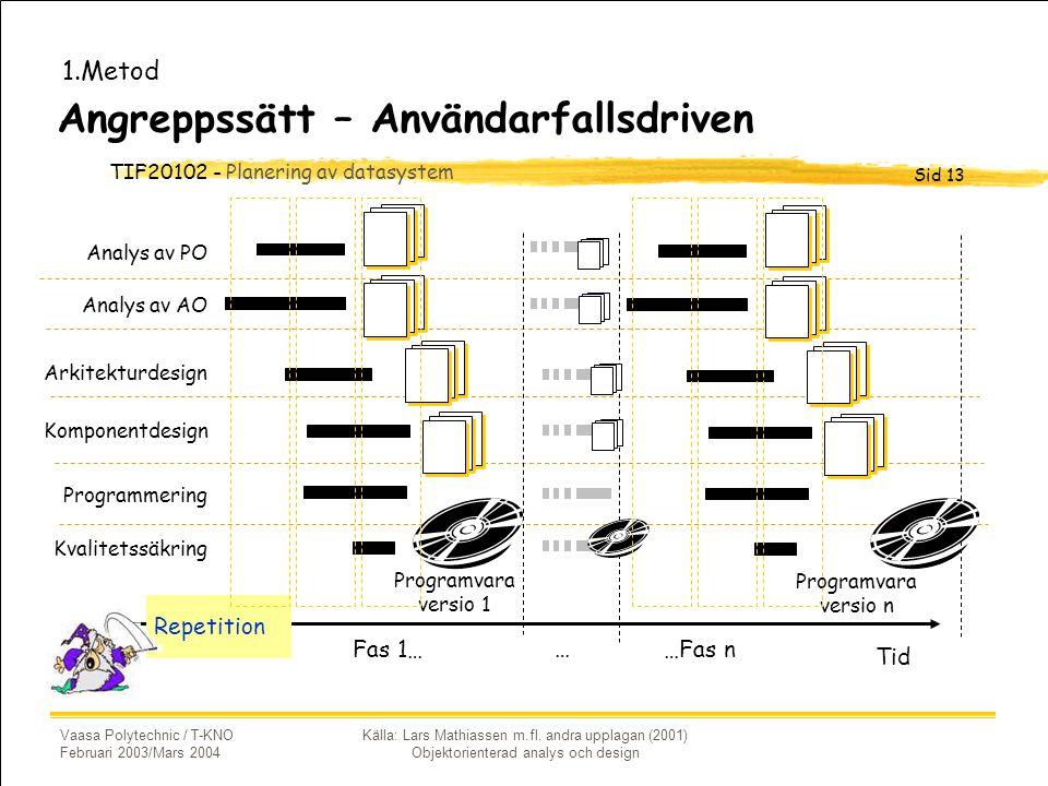 TIF20102 - Planering av datasystem Sid 13 Vaasa Polytechnic / T-KNO Februari 2003/Mars 2004 Källa: Lars Mathiassen m.fl.