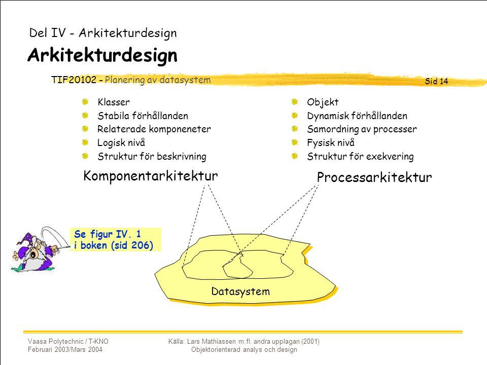 TIF20102 - Planering av datasystem Sid 14 Vaasa Polytechnic / T-KNO Februari 2003/Mars 2004 Källa: Lars Mathiassen m.fl.