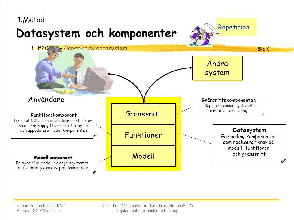 TIF20102 - Planering av datasystem Sid 6 Vaasa Polytechnic / T-KNO Februari 2003/Mars 2004 Källa: Lars Mathiassen m.fl.