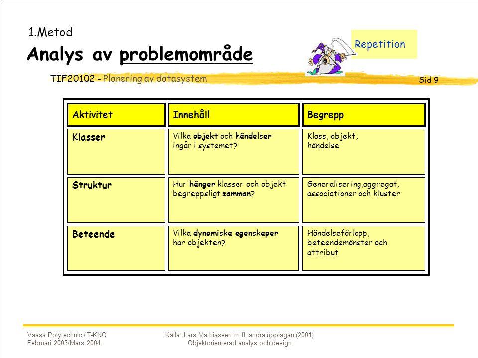 TIF20102 - Planering av datasystem Sid 9 Vaasa Polytechnic / T-KNO Februari 2003/Mars 2004 Källa: Lars Mathiassen m.fl.