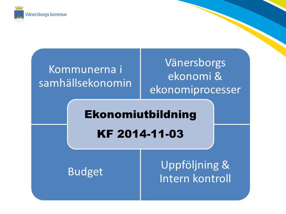 Kommunerna i samhällsekonomin Vänersborgs ekonomi & ekonomiprocesser Budget Uppföljning & Intern kontroll Ekonomiutbildning KF 2014-11-03