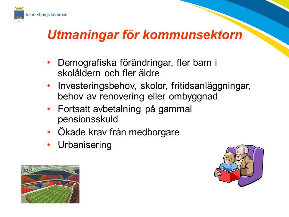 Utmaningar för kommunsektorn Demografiska förändringar, fler barn i skolåldern och fler äldre Investeringsbehov, skolor, fritidsanläggningar, behov av