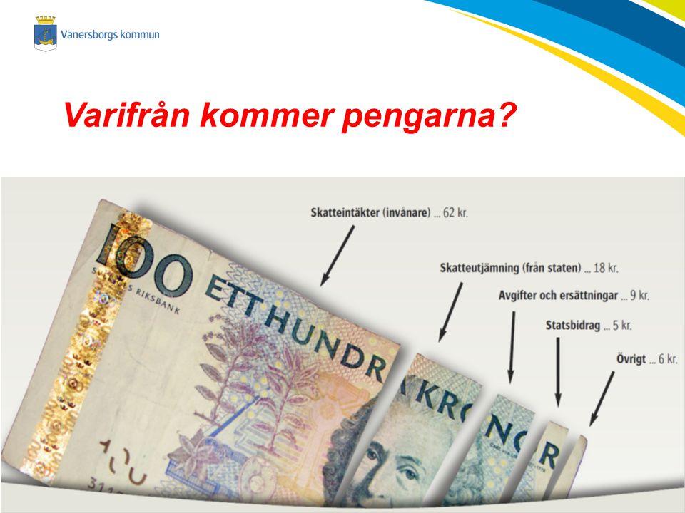 2014-11-23 Varifrån kommer pengarna?
