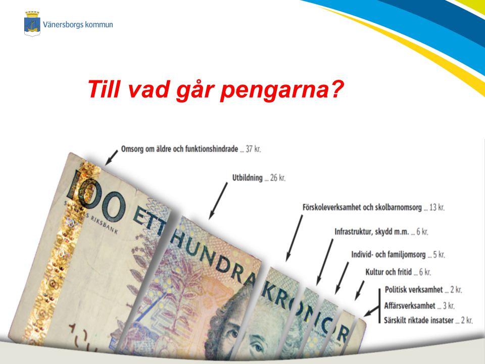 2014-11-23 Till vad går pengarna?