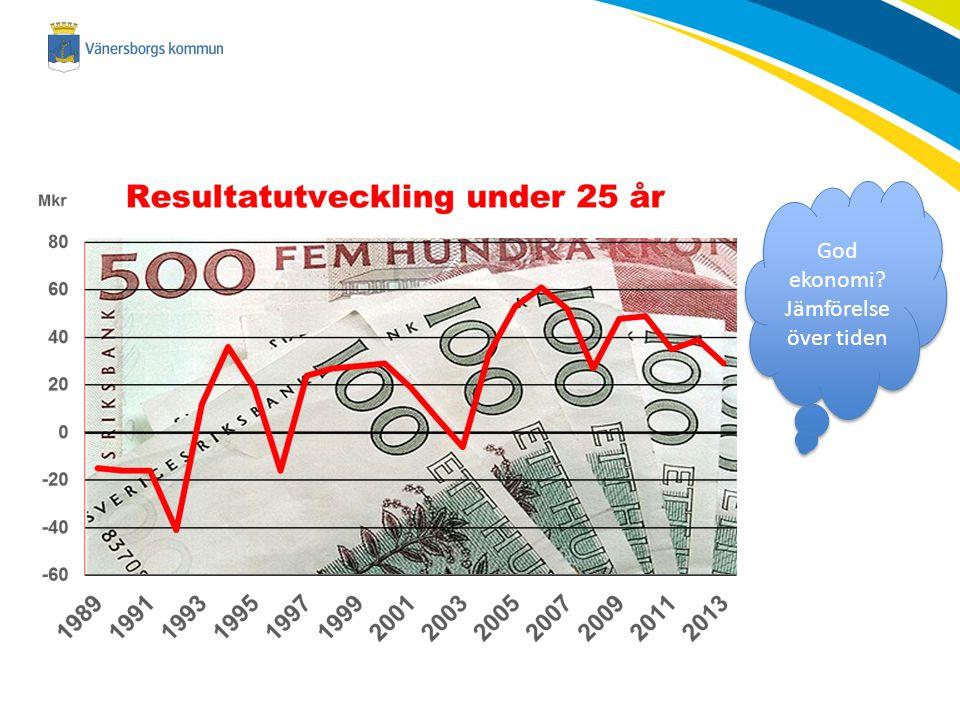 2014-11-23 God ekonomi? Jämförelse över tiden God ekonomi? Jämförelse över tiden