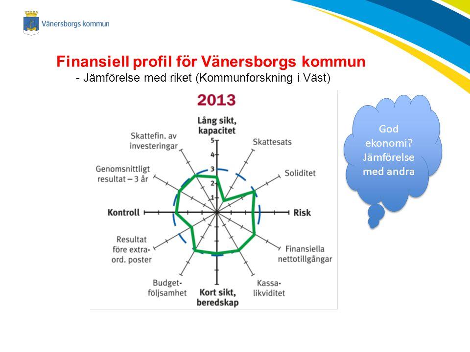 2014-11-23 Finansiell profil för Vänersborgs kommun - Jämförelse med riket (Kommunforskning i Väst) God ekonomi? Jämförelse med andra God ekonomi? Jäm