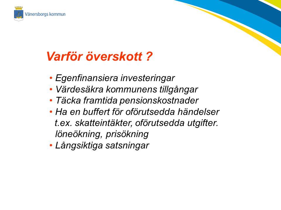 2014-11-23 Varför överskott ? Egenfinansiera investeringar Värdesäkra kommunens tillgångar Täcka framtida pensionskostnader Ha en buffert för oförutse