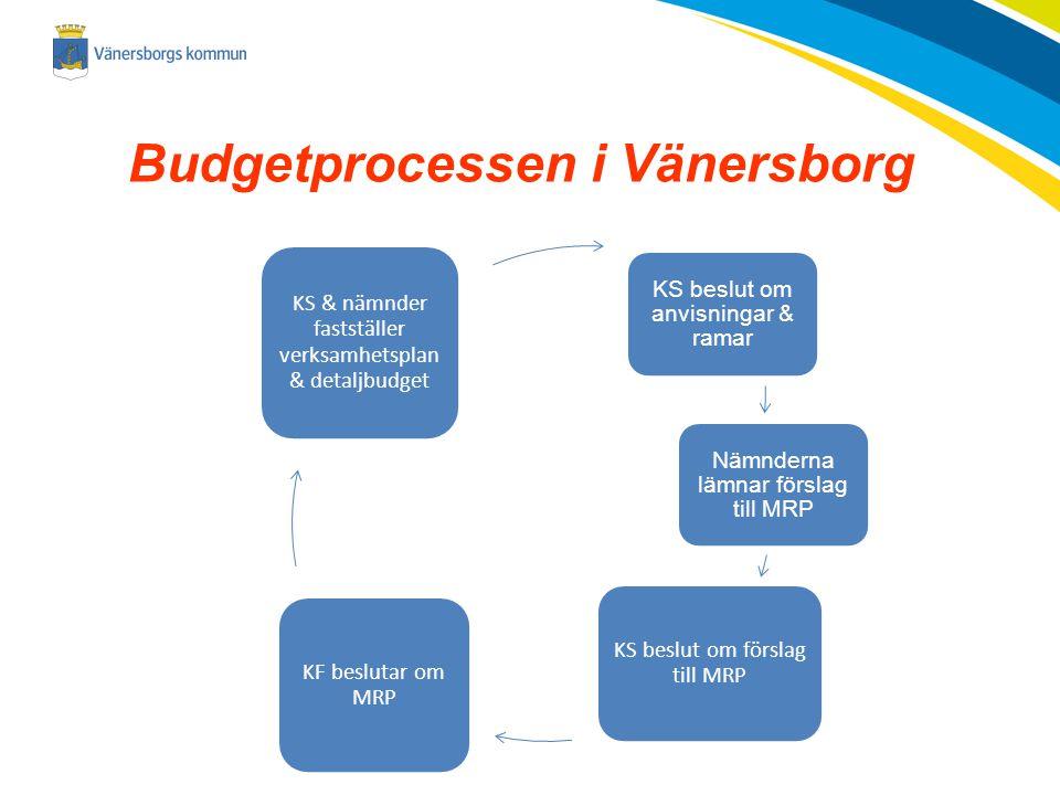 Budgetprocessen i Vänersborg KS beslut om anvisningar & ramar Nämnderna lämnar förslag till MRP KS beslut om förslag till MRP KF beslutar om MRP KS &