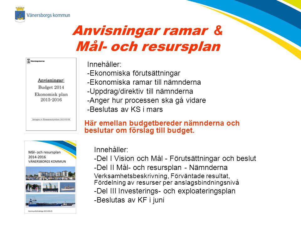 Anvisningar ramar & Mål- och resursplan Innehåller: -Ekonomiska förutsättningar -Ekonomiska ramar till nämnderna -Uppdrag/direktiv till nämnderna -Ang
