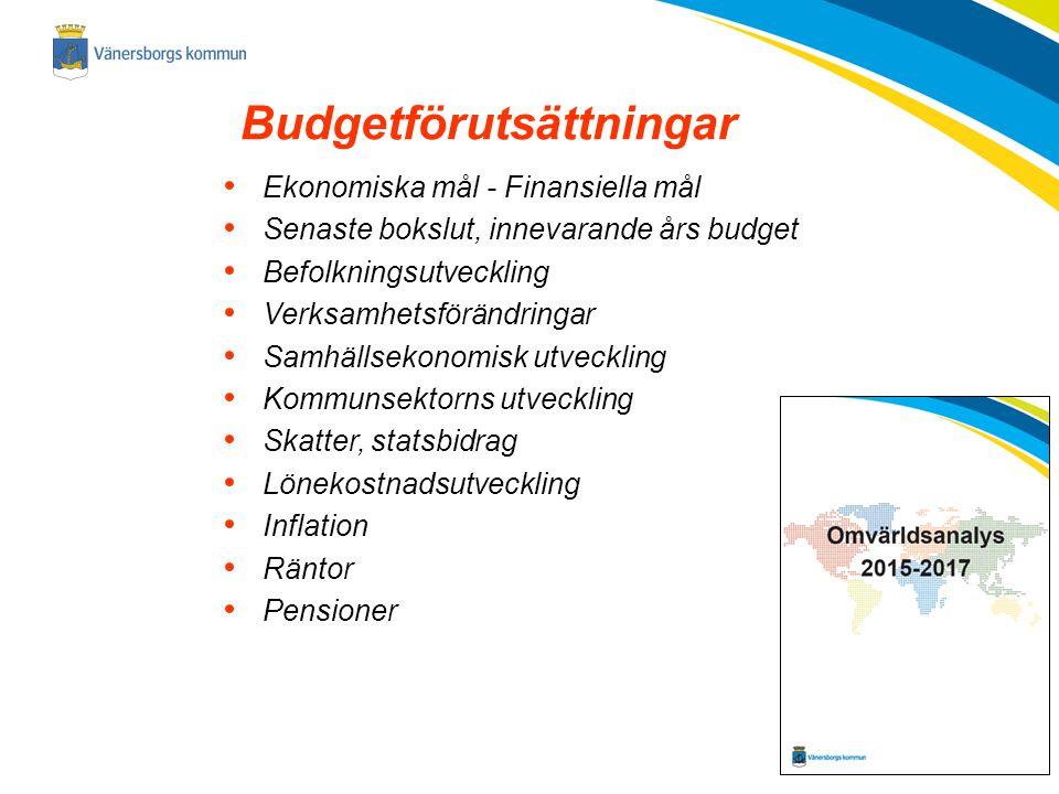 Budgetförutsättningar Ekonomiska mål - Finansiella mål Senaste bokslut, innevarande års budget Befolkningsutveckling Verksamhetsförändringar Samhällse