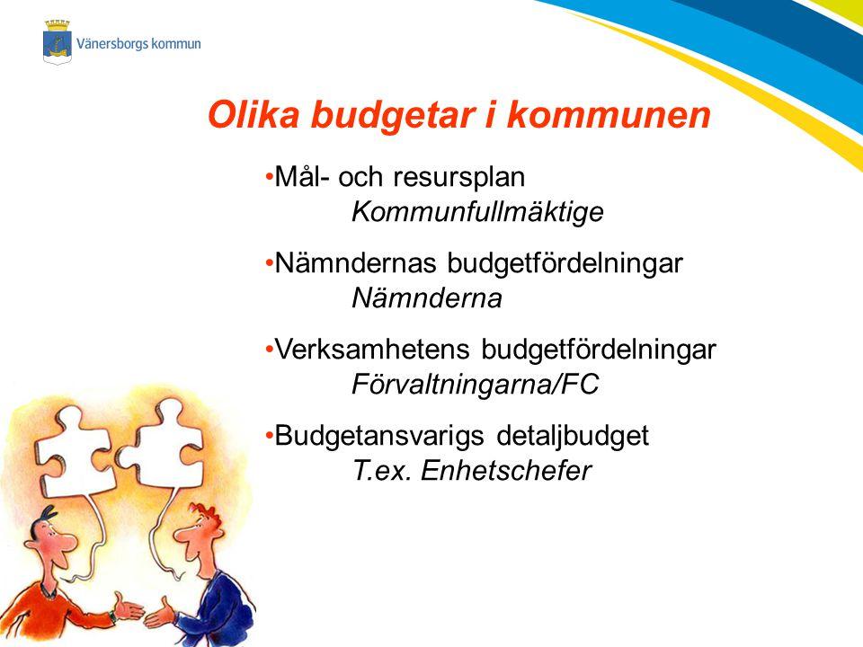 2014-11-23 Olika budgetar i kommunen Mål- och resursplan Kommunfullmäktige Nämndernas budgetfördelningar Nämnderna Verksamhetens budgetfördelningar Fö
