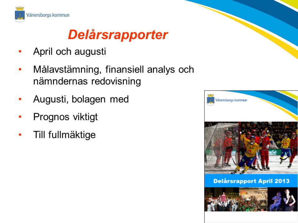 2014-11-23 Delårsrapporter April och augusti Målavstämning, finansiell analys och nämndernas redovisning Augusti, bolagen med Prognos viktigt Till ful
