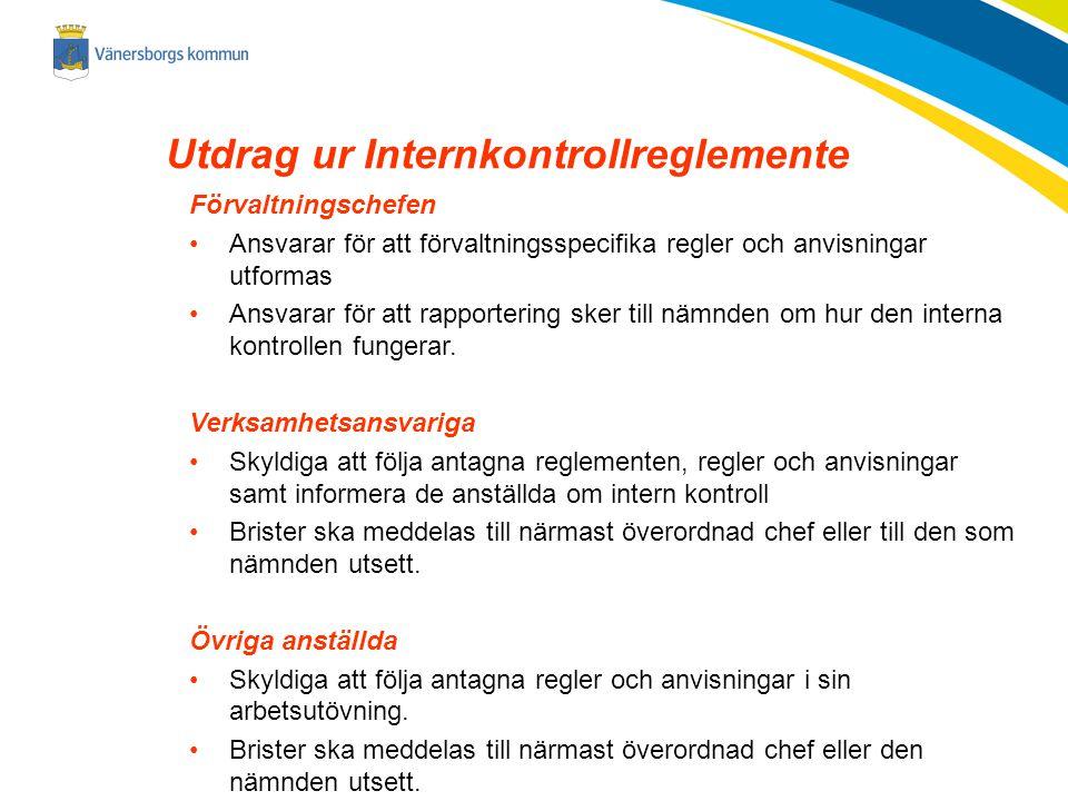 Utdrag ur Internkontrollreglemente Förvaltningschefen Ansvarar för att förvaltningsspecifika regler och anvisningar utformas Ansvarar för att rapporte