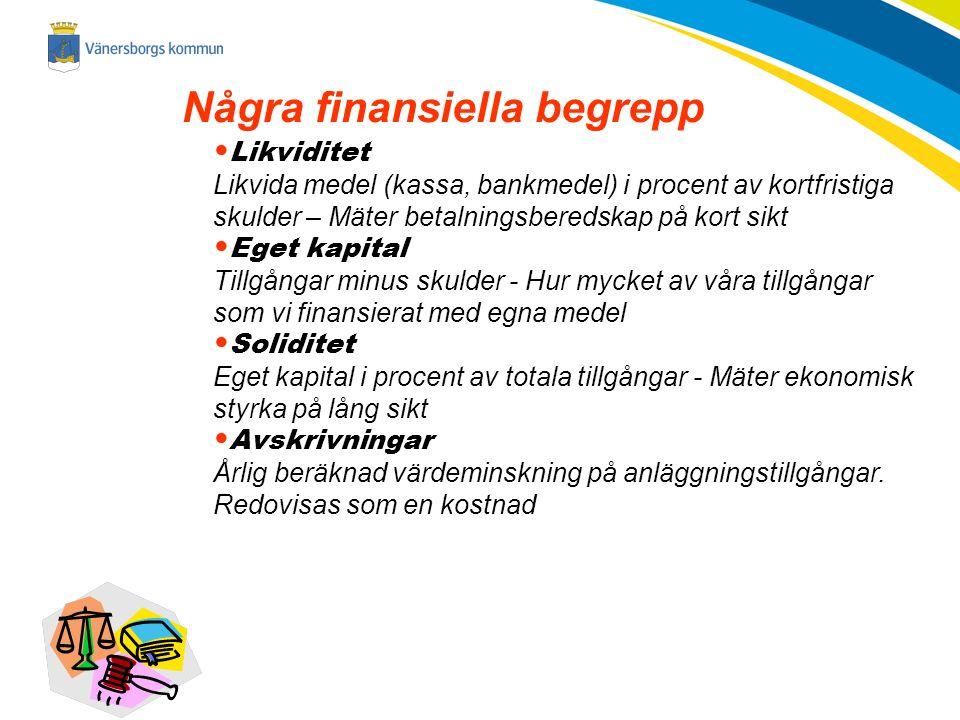 2014-11-23 Några finansiella begrepp Likviditet Likvida medel (kassa, bankmedel) i procent av kortfristiga skulder – Mäter betalningsberedskap på kort