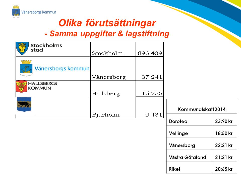 2014-11-23 Finansiell profil för Vänersborgs kommun - Jämförelse med riket (Kommunforskning i Väst) God ekonomi.