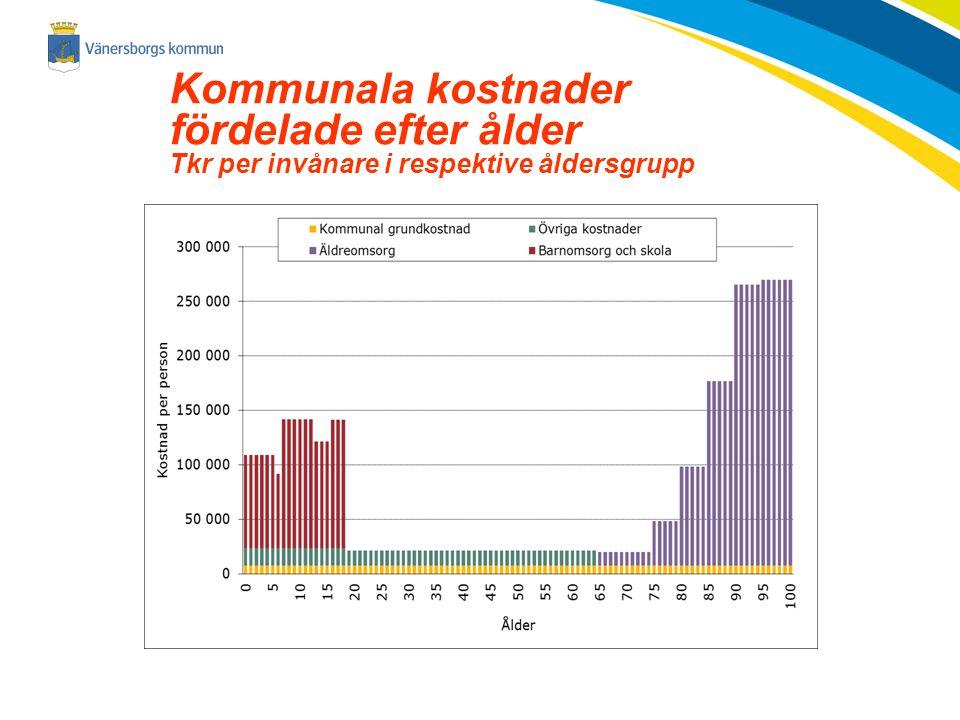Skatteintäkter Redovisas innevarande år Tre års uppräkning Prognoser SKL Justeras i slutet av året, innevarande & föregående