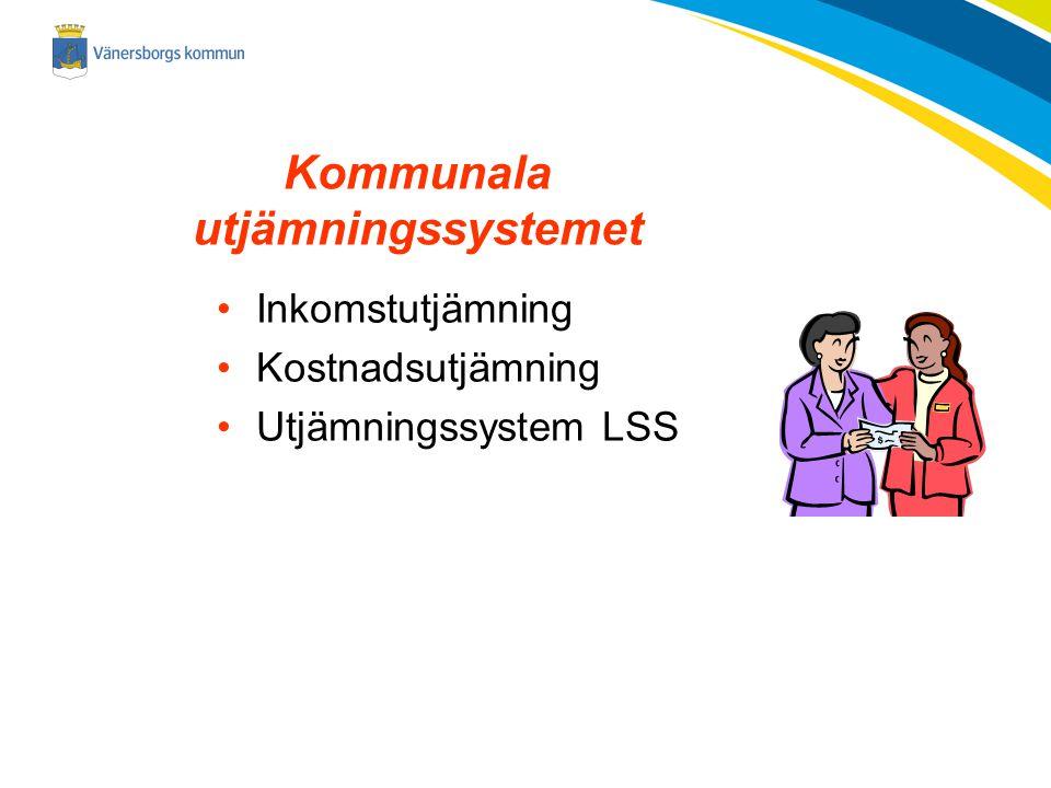 Kommunala utjämningssystemet Inkomstutjämning Kostnadsutjämning Utjämningssystem LSS