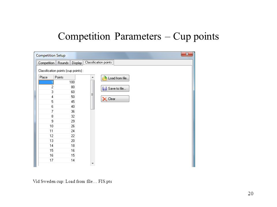 20 Competition Parameters – Cup points Vid Sweden cup: Load from file… FIS.pts