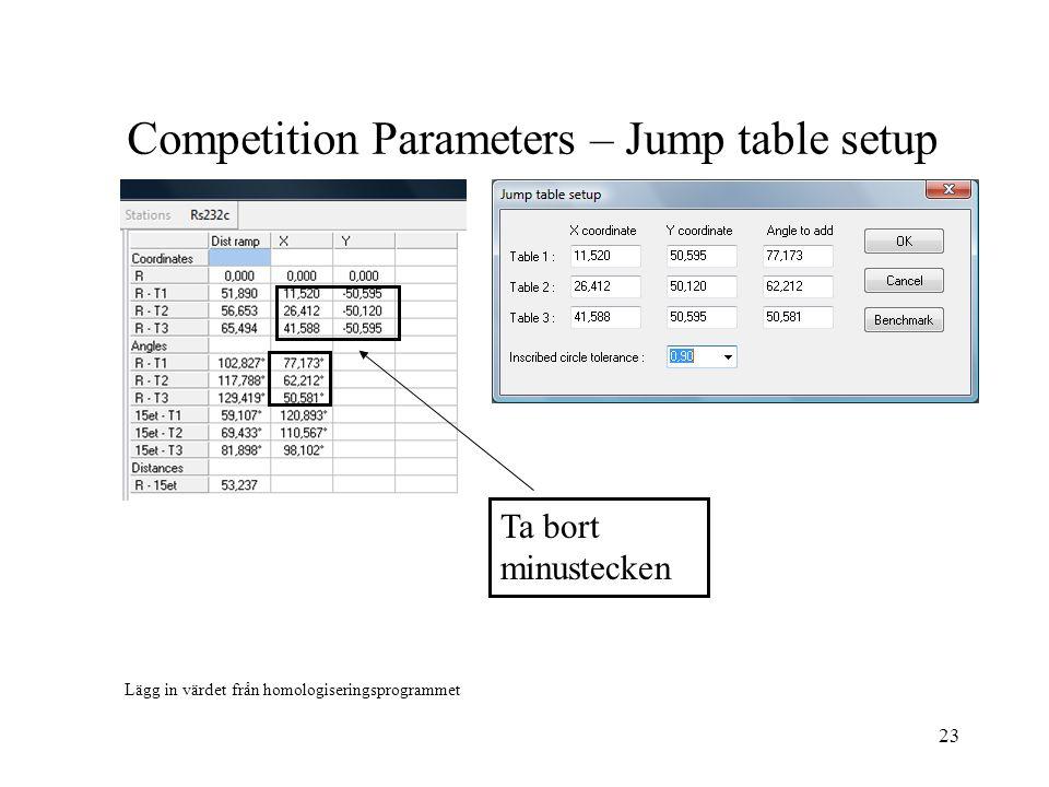 23 Competition Parameters – Jump table setup Lägg in värdet från homologiseringsprogrammet Ta bort minustecken
