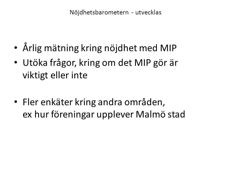 Nöjdhetsbarometern - utvecklas Årlig mätning kring nöjdhet med MIP Utöka frågor, kring om det MIP gör är viktigt eller inte Fler enkäter kring andra områden, ex hur föreningar upplever Malmö stad