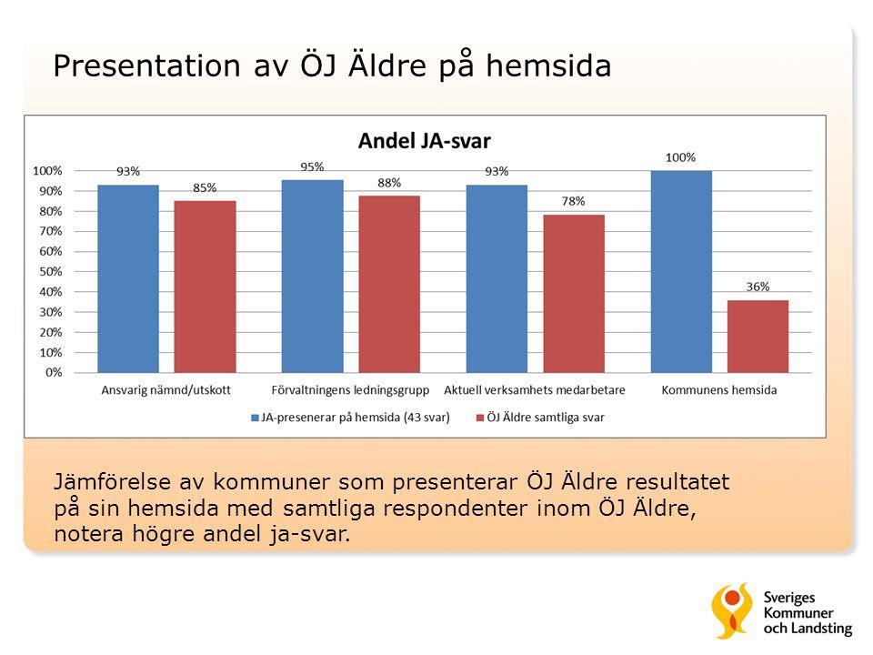 Presentation av ÖJ Äldre på hemsida Jämförelse av kommuner som presenterar ÖJ Äldre resultatet på sin hemsida med samtliga respondenter inom ÖJ Äldre,