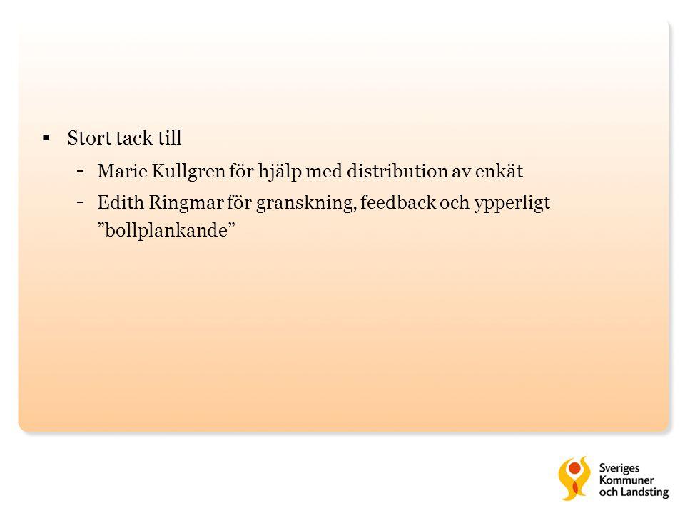 """ Stort tack till - Marie Kullgren för hjälp med distribution av enkät - Edith Ringmar för granskning, feedback och ypperligt """"bollplankande"""""""
