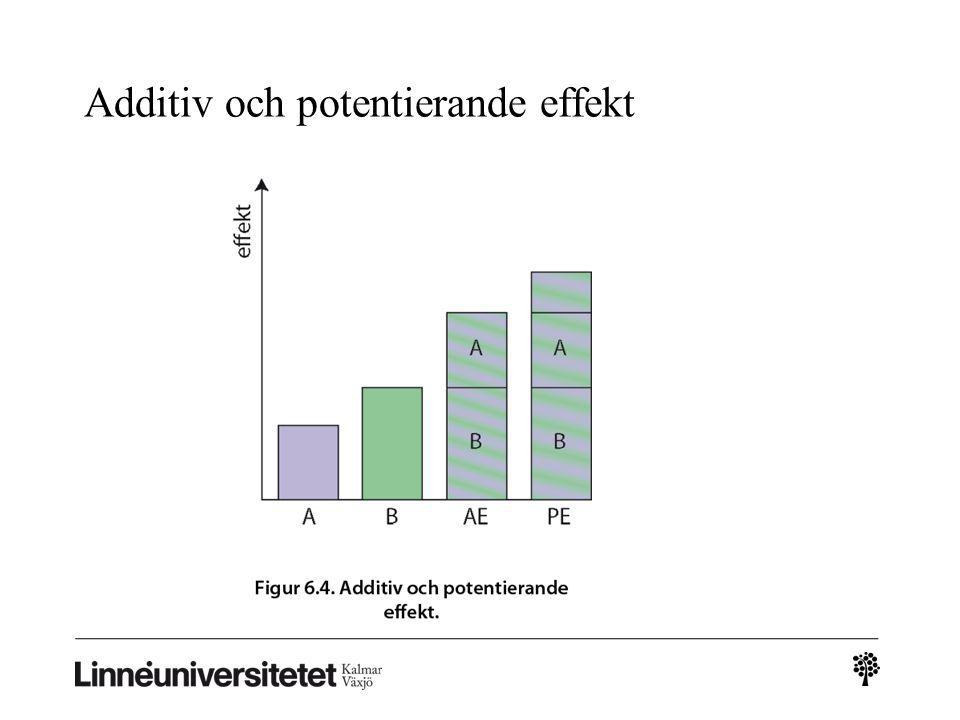 Additiv och potentierande effekt