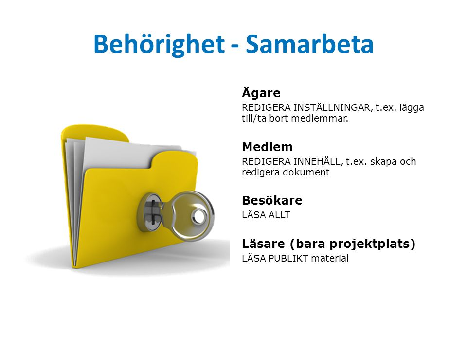 Behörighet - Samarbeta Ägare REDIGERA INSTÄLLNINGAR, t.ex. lägga till/ta bort medlemmar. Medlem REDIGERA INNEHÅLL, t.ex. skapa och redigera dokument B