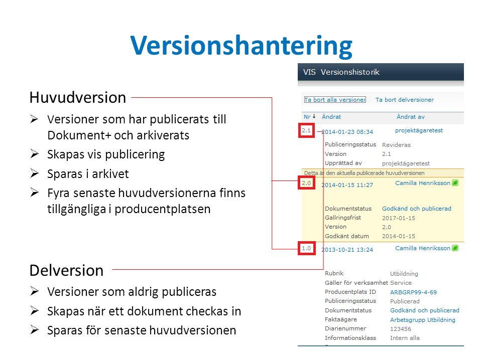 Versionshantering Huvudversion  V ersioner som har publicerats till Dokument+ och arkiverats  Skapas vis publicering  Sparas i arkivet  Fyra senas