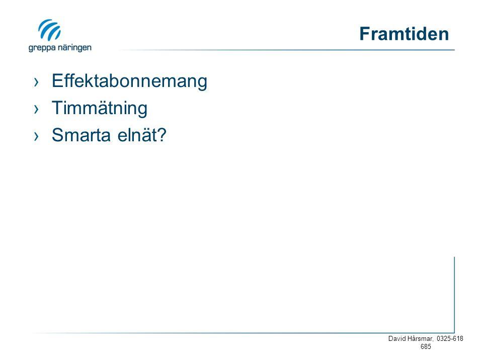 Framtiden ›Effektabonnemang ›Timmätning ›Smarta elnät David Hårsmar, 0325-618 685