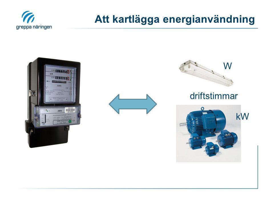 Att kartlägga energianvändning W driftstimmar kW