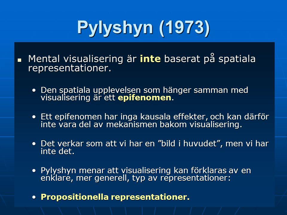 Pylyshyn (1973) Mental visualisering är inte baserat på spatiala representationer.
