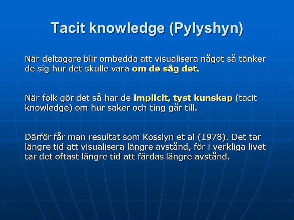 Tacit knowledge (Pylyshyn) När deltagare blir ombedda att visualisera något så tänker de sig hur det skulle vara om de såg det.