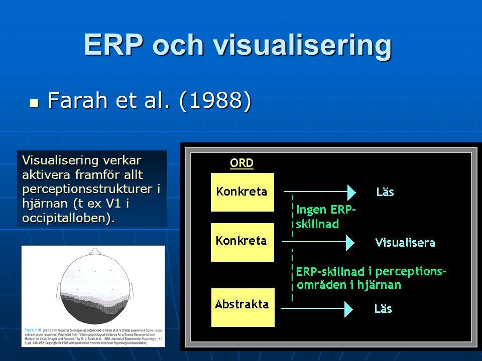 ERP och visualisering Farah et al.(1988) Farah et al.