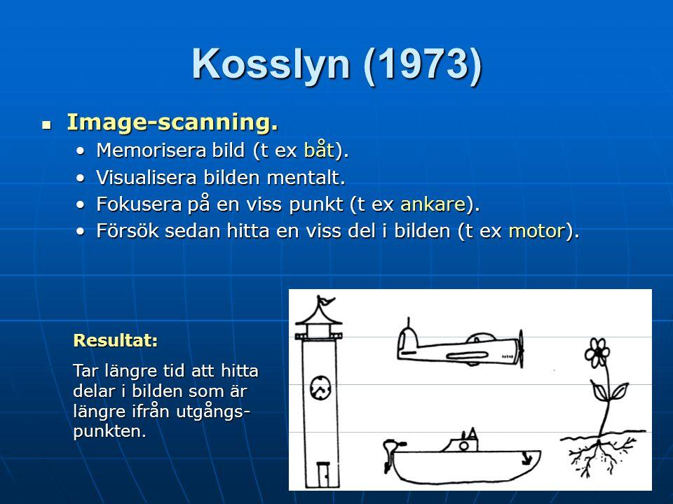 Kosslyn (1973) Image-scanning.Image-scanning.